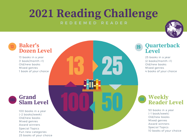 Copy of Copy of 2021 Reading Challenge Infographic